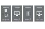Audit deckt Sicherheitslücken in SAP-Systemen auf