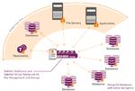 Big-Data-Lösungen einfacher verschlüsseln