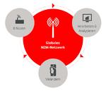 Vodafone: Big-Data-Analyse reduziert Energieverbrauch und Kosten