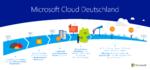 Microsoft Azure ab sofort auch aus deutschen Rechenzentren