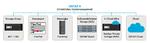 Netapp stellt neue Flash- und Hybrid-Storage-Arrays vor