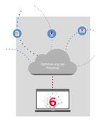 Umfassende Fax- und Messaging-Lösung mit SAP-Zertifizierung
