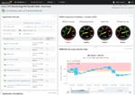 Windows- und Linux-Systeme anwendungsorientiert überwachen