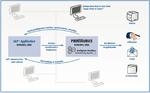 Schnelleres Print-Management für SAP und große Druckerlandschaften