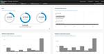 HPE mit analysebasierter Datensicherung