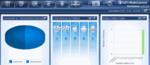 EMM mit Surfschutz und Mobile-Content-Management