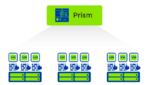 One-Click-Provisionierung des Netzwerks
