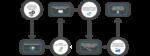 Applikations-Workflows für Datei-Management und Collaboration