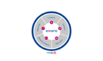 IT-as-a-Service-Plattform für die digitale Transformation