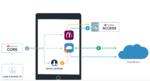 Single Sign-on für native mobile Apps