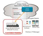 Avaya-Plattform soll volle Kontrolle über das Netzwerk ermöglichen