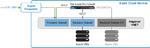 Next-Generation Firewall für Microsoft Azure Deutschland