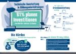 Umfrage zur Digitalisierung an Bildungseinrichtungen