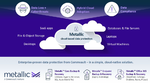 BaaS-Lösung für hybride Cloud-Umgebungen