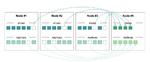 Erfolgreich Skalieren mit verteiltem SQL