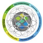 Monitoring durch Netzwerk-Basisdienste