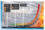 Brände durch Monitoring verhindern