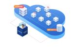 Agentenlose, Cloud-native Sicherheitsplattform