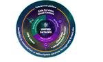 Einheitliches Daten-Management vom Netzwerkrand bis zur Cloud