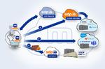 Sicherheit für Netzwerk und Cloud aus einer Hand