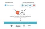 Umfassende Zero-Trust-Netzwerksicherheit