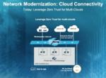 Zero Trust ist laut Zscaler die geeignete Sicherheitsarchitektur für das Multi-Cloud-Zeitalter.