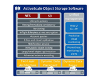 ActiveScale 6.0