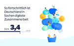 Status quo der digitalen Zusammenarbeit