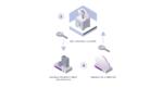 Entrust automatisiert Key-Management für AWS