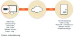 170112_ecos_SBS_Workflow