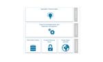 Managed Services für AWS und Azure aus einer Hand
