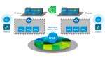 Virtuelle Netze flexibler skalierbar