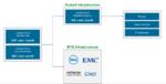 VMware mit neuen Angeboten für Unternehmen und Provider