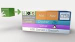 Arista packt Netzwerk-OS in den Container