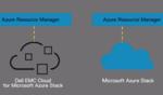 Schlüsselfertige Hybrid-Cloud-Plattform