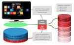 Lizenz-Compliance und Sicherheit für Virtual Desktops