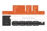 ADC- und Security-Lösungen von Array Networks in DACH erhältlich
