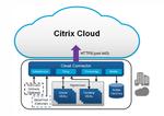 Citrix erweitert Angebote für die Google-Welt