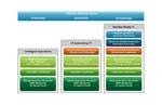 VMware erweitert sein SDDC- und Multi-Cloud-Management