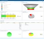 171019_RSA_Privacy_Program_Management_Dashboard