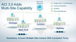 Cisco baut ACI-Funktionalität aus
