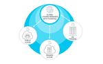 A10 Networks: ADC-Services per Abo flexibel zuweisen