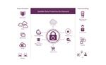 Gemalto: Datenschutz as a Service