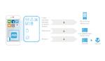DSGVO-Compliance für Smartphones und Tablets