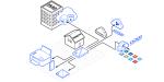 Anbindung entfernter Standorte per SD-WAN optimieren