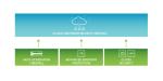 Palo Alto Networks: Mehr Schutz für Unternehmen und Clouds