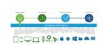 VMware: Endpunkte per Machine Learning verwalten