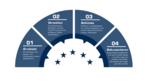 DeskCenter: Kostenloses Add-on für die DSGVO-Erfüllung