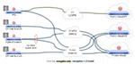 Adva schützt die Cloud mit virtualisierter Verschlüsselung