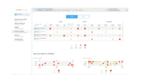 Cloud-basierte Schaltstelle für Filialnetze